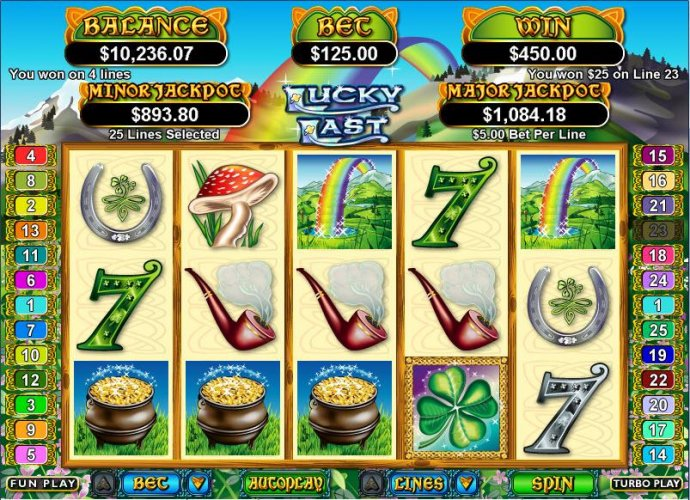 No Deposit Casino Guide image of Lucky Last