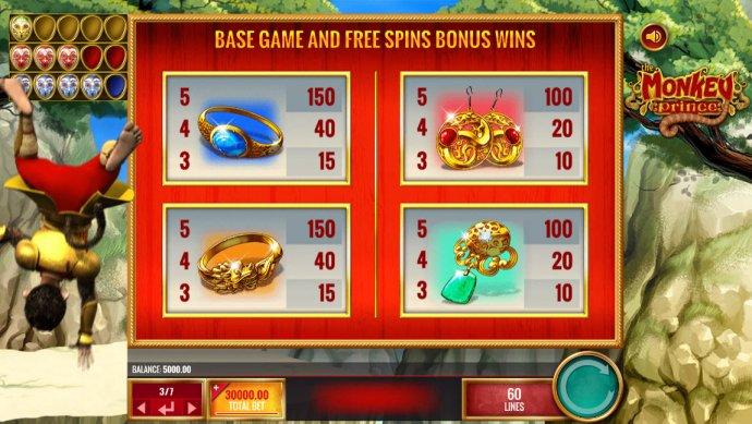No Deposit Casino Guide - Medium Value Symbols
