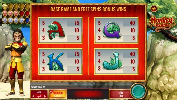 Monkey Prince by No Deposit Casino Guide