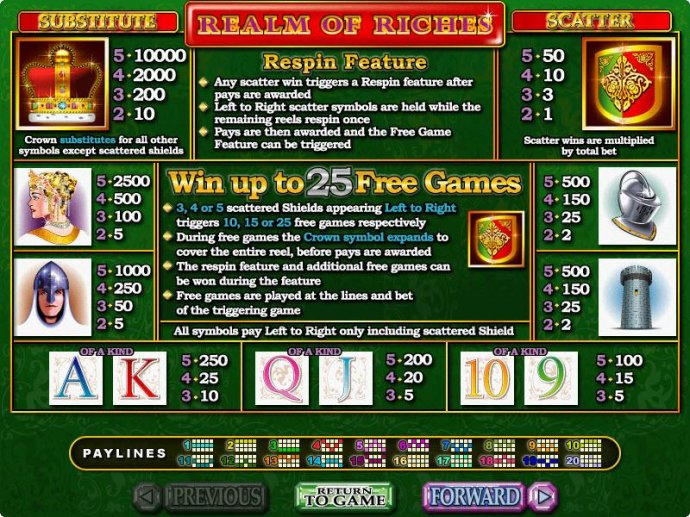 No Deposit Casino Guide image of Realm of Riches