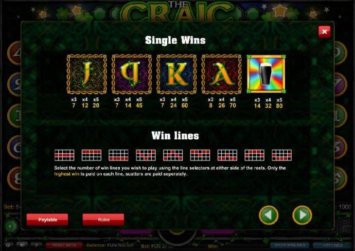 No Deposit Casino Guide image of The Craic