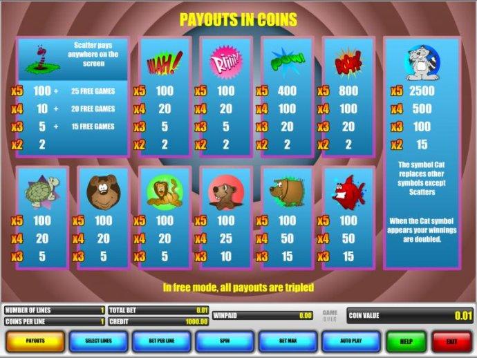 No Deposit Casino Guide - slot game symbols paytable