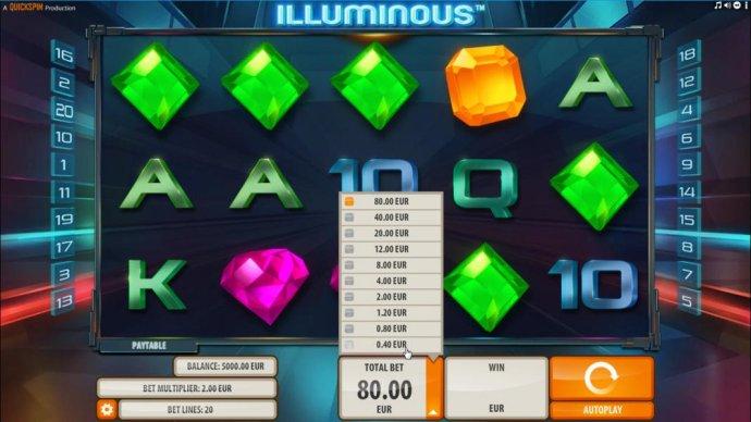 Images of Illuminous