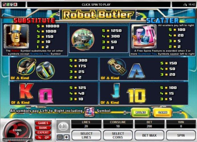 Robot Butler screenshot