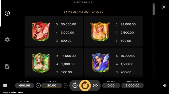 No Deposit Casino Guide image of Wings of Riches