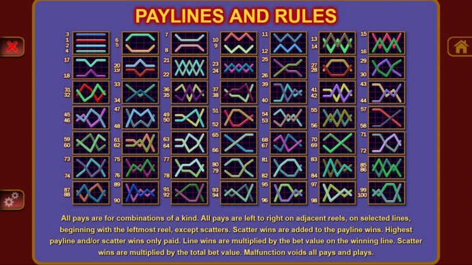 Paylines 1-100 by No Deposit Casino Guide