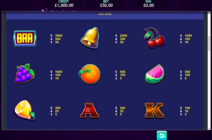 No Deposit Casino Guide image of Heartburst