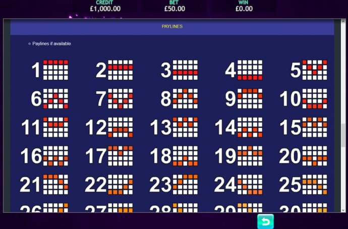 Paylines 1-25 by No Deposit Casino Guide