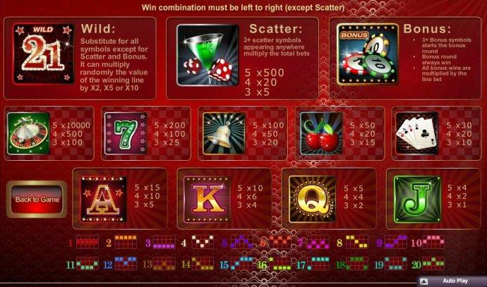 No Deposit Casino Guide image of Monaco Glamour