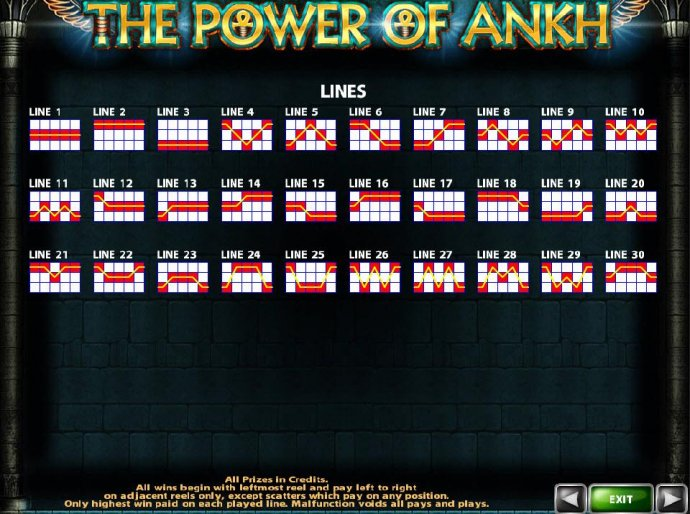 The Power of Ankh by No Deposit Casino Guide