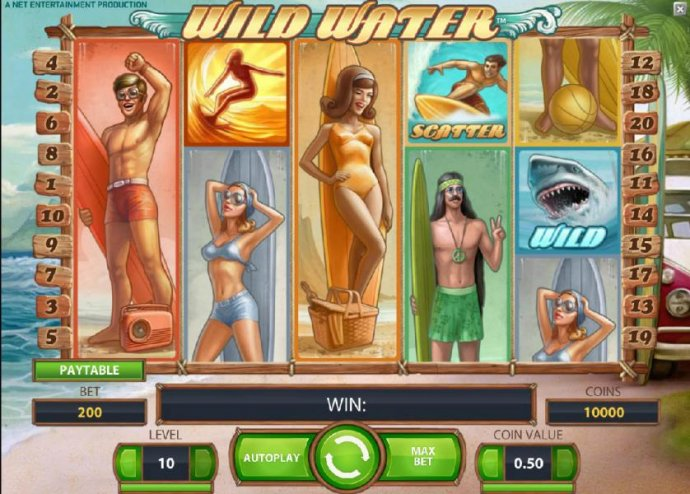 Wild Water by No Deposit Casino Guide