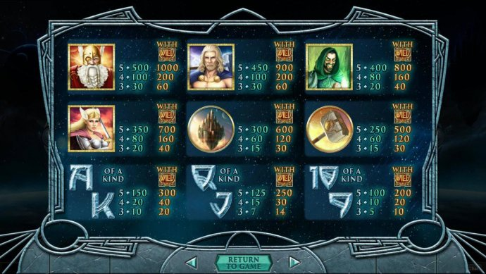 Asgard by No Deposit Casino Guide
