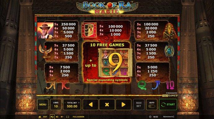 No Deposit Casino Guide image of Book of Ra Magic