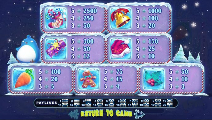 Slot game symbols paytable featuring Christmas holiday inspired isons. - No Deposit Casino Guide