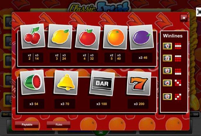Classic Fruit screenshot