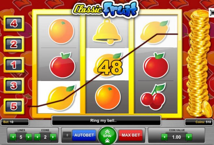 Three of a kind triggers a 48 coin payout by No Deposit Casino Guide