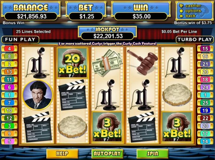 No Deposit Casino Guide image of The Three Stooges