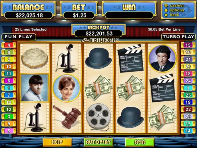 The Three Stooges by No Deposit Casino Guide