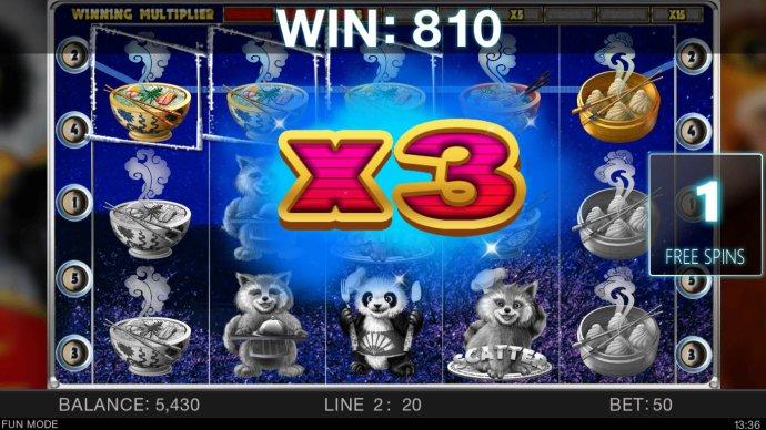 Master Panda by No Deposit Casino Guide