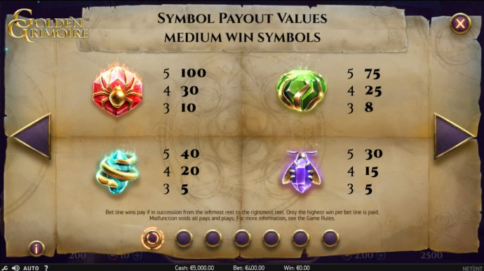 No Deposit Casino Guide - High Value Symbols Paytable
