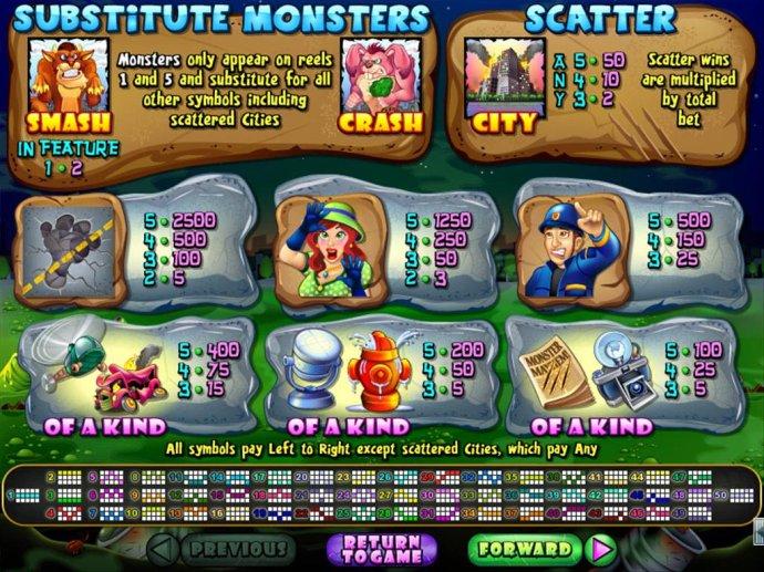 Monster Mayhem screenshot