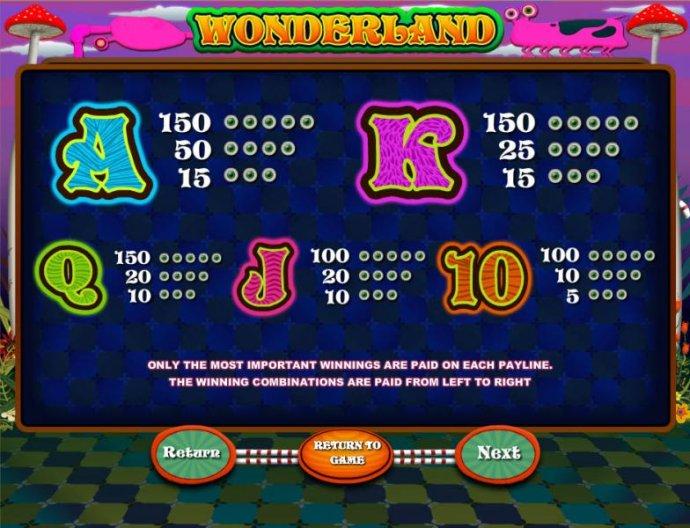 Wonderland by No Deposit Casino Guide