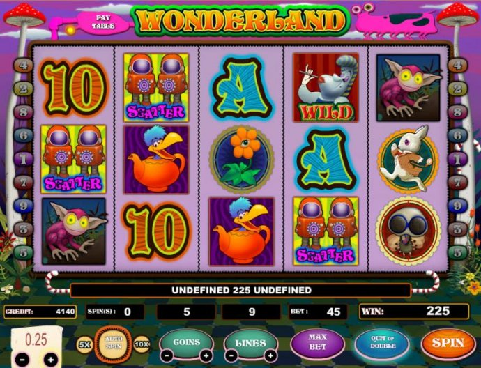 No Deposit Casino Guide - three scatter symbols triggers a 225 coin payout