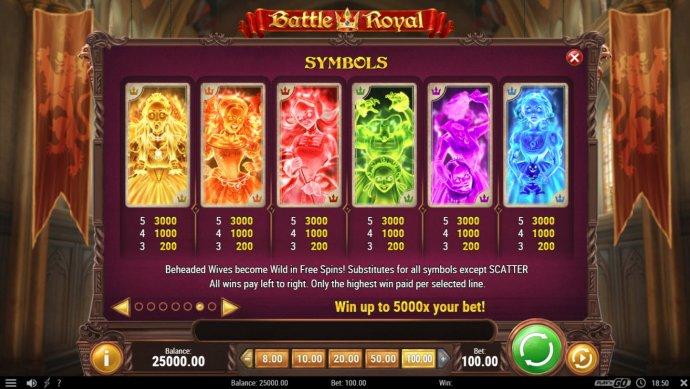 No Deposit Casino Guide image of Battle Royal