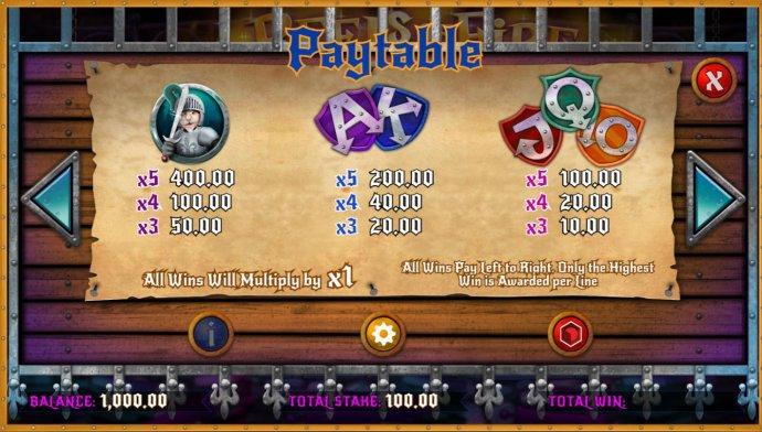 Reels of Fire by No Deposit Casino Guide