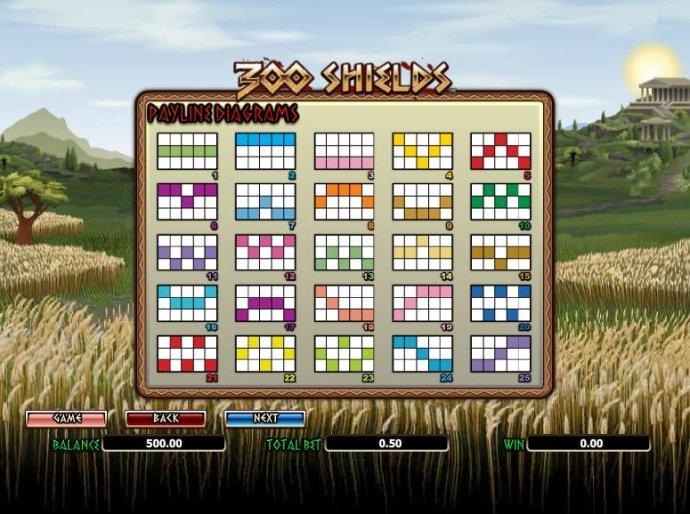 300 Shields by No Deposit Casino Guide