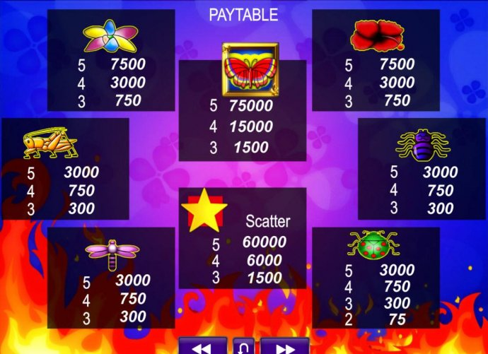 No Deposit Casino Guide image of Classic Butterfly Hot 20