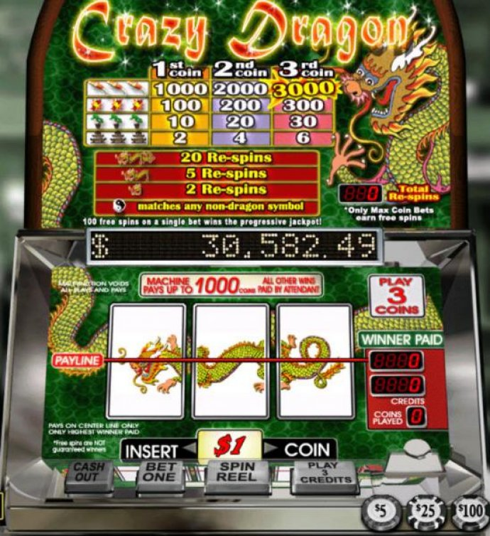 Crazy Dragon by No Deposit Casino Guide