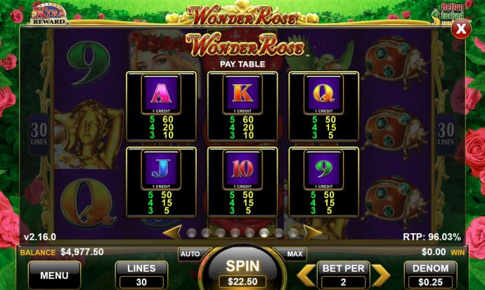 No Deposit Casino Guide - Low value game symbols paytable