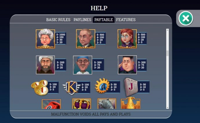 No Deposit Casino Guide - Slot game symbols paytable featuring political leaders themed icons