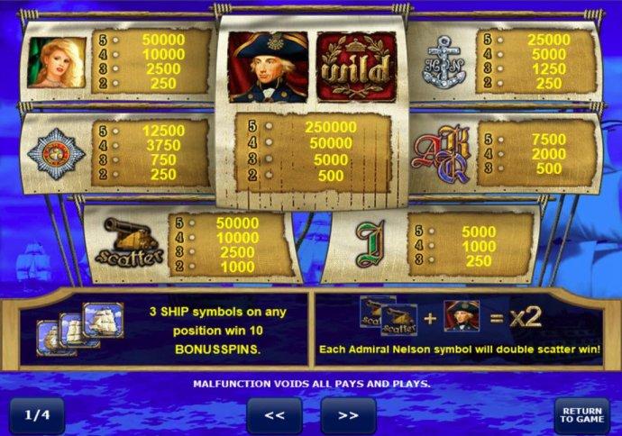 Admiral Nelson screenshot