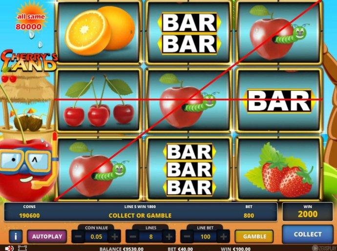 Cherry's Land screenshot