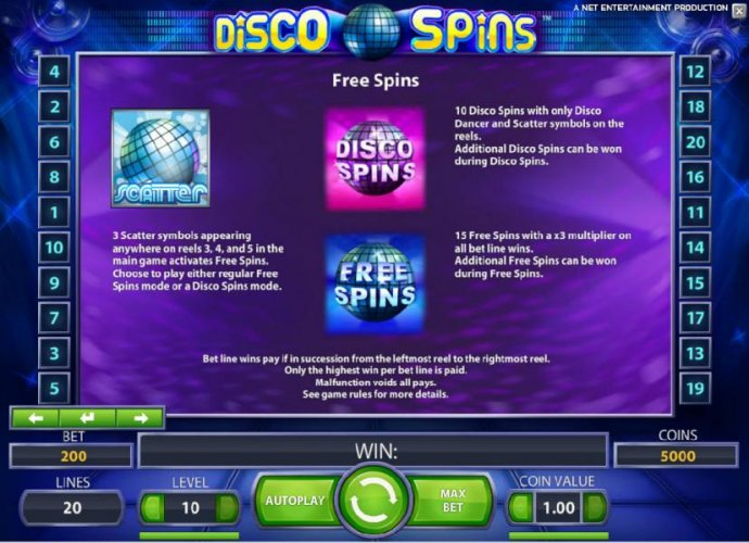 Images of Disco Spins