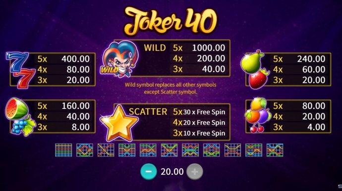 Joker 40 by No Deposit Casino Guide
