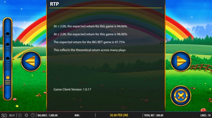 Rainbow Riches Fortune Favours by No Deposit Casino Guide
