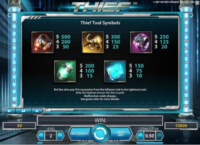 No Deposit Casino Guide image of Thief