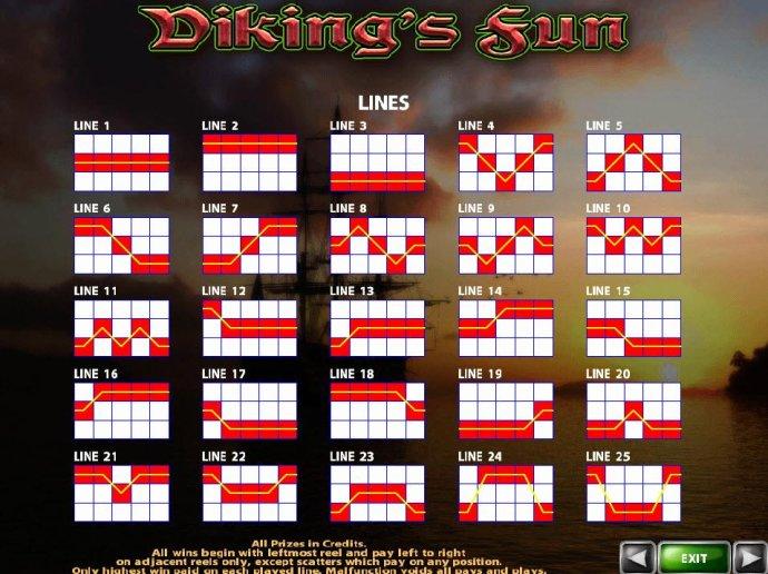 No Deposit Casino Guide image of Viking's Fun