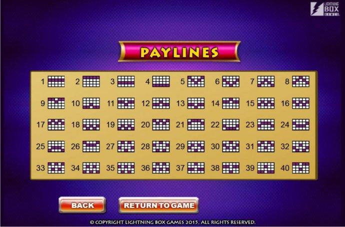 No Deposit Casino Guide image of Queen of Legends