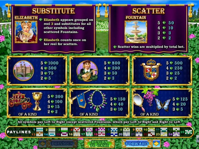 No Deposit Casino Guide image of Regal Riches