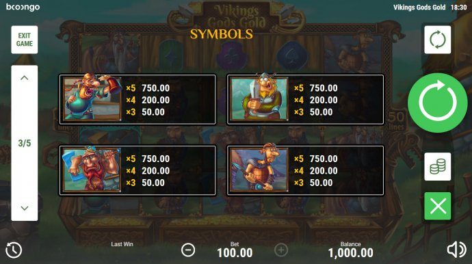 Viking's Gods Gold by No Deposit Casino Guide