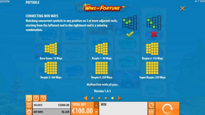 Wins of Fortune by No Deposit Casino Guide