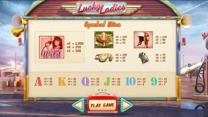 No Deposit Casino Guide - Slot game symbols paytable - high value symbol is the wild which is represented by three different girls.