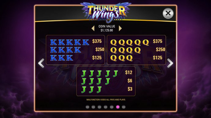 Thunder Wings by No Deposit Casino Guide