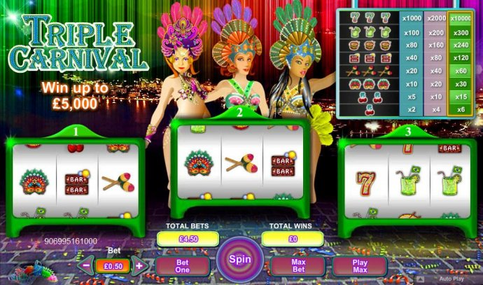 Triple Carnival by No Deposit Casino Guide
