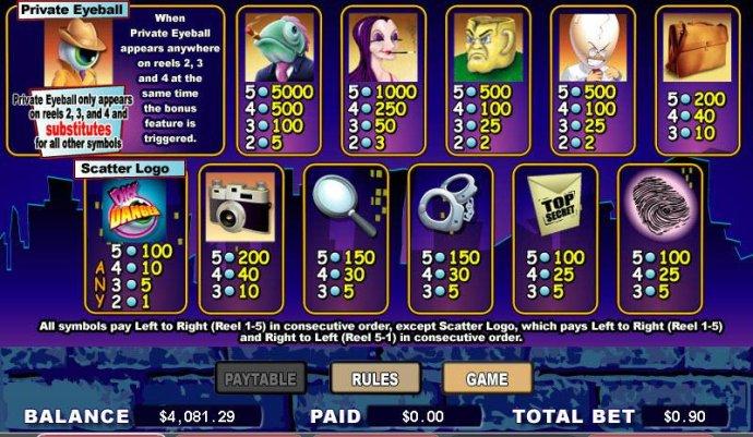 Dick Danger by No Deposit Casino Guide