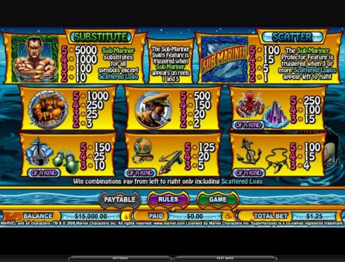 Sub-Mariner by No Deposit Casino Guide